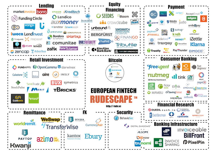 European-FinTech-RUDEscape1