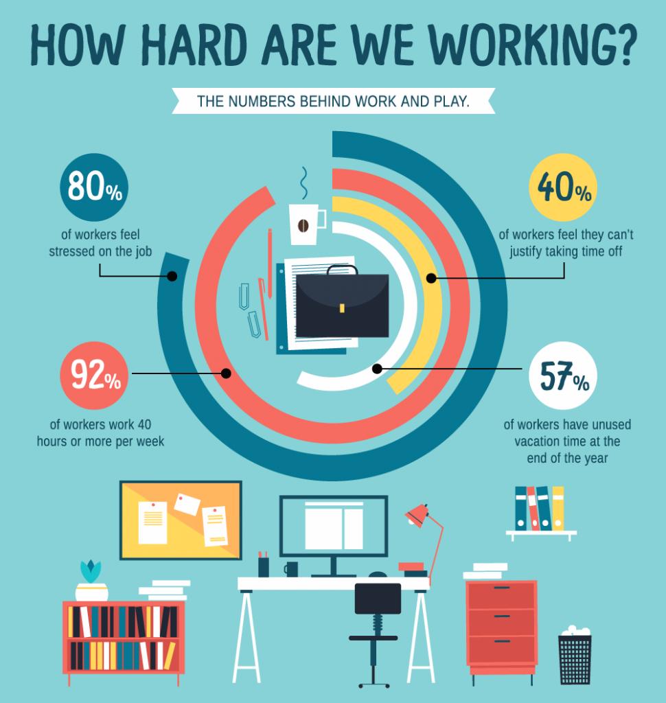 work-life flexibility, expedia infographic